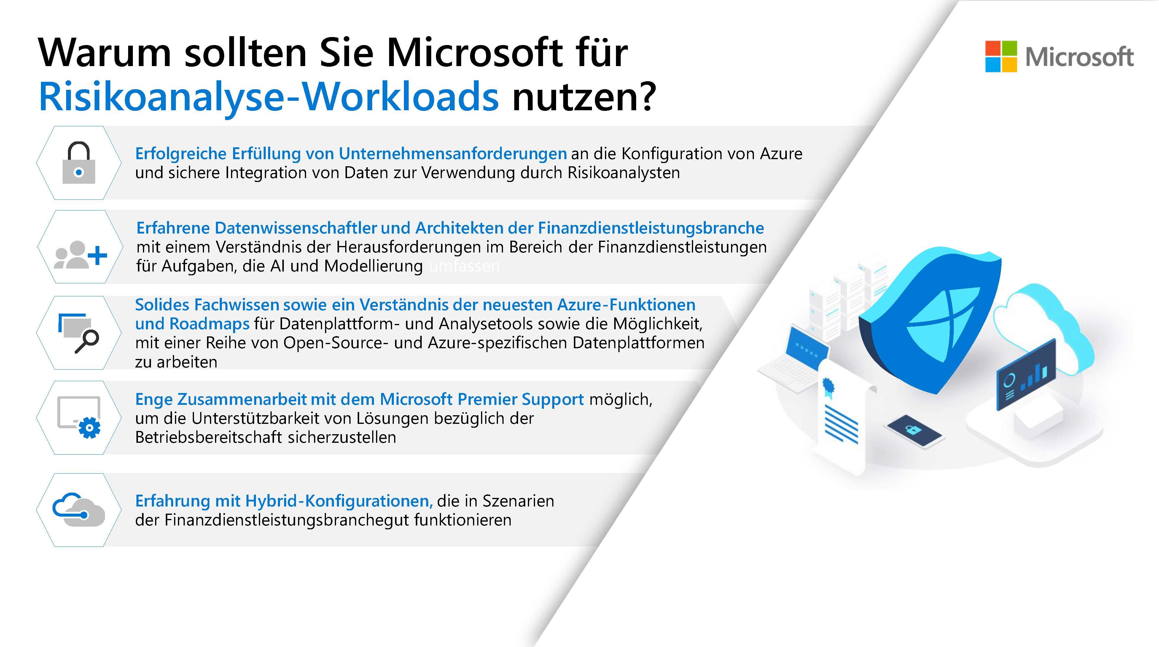 Die Vorteile einer Risikoanalyse durch Microsoft